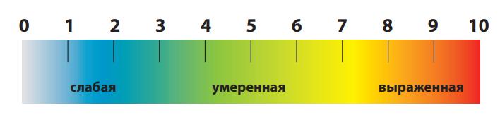 Bизуальная аналоговая шкала для взрослых