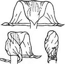 Косыночная повязка на кисть