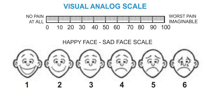 Шкала для определения интенсивности боли у детей