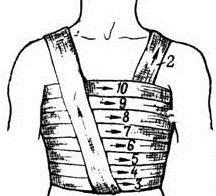 Спиральная повязка на грудную клетку