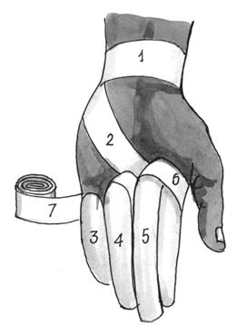 Повязка на кисть «варежка»