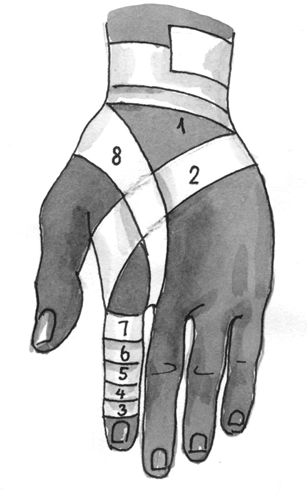 Спиральная повязка на один палец