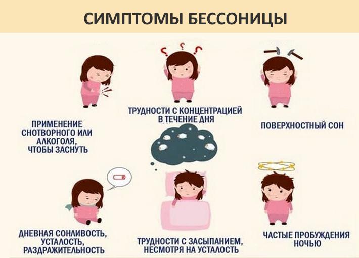 симптомы бессоницы